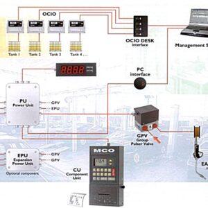 MCO modul oljesystem  kontroll  med skrivare