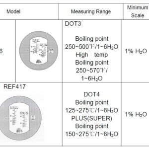 Bromsvätska Tester (refraktometer) # Art nr 67- REF416