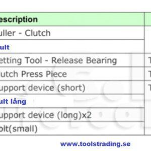 Växellådsverktyg 7-växlad DSG tronic verktygs kit VW, Audi # HCB-A1552