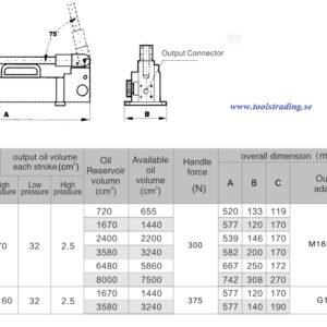 Hand hydraulpump  # 71-SPS7-07