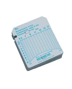 Diagramblad Motometer Diesel 10-40 bar #AUT-MM-5134125000
